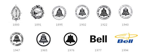 Bellketing : la nouvelle méthode de développement intrusive de Bell! L'antiprésence à l'état pur! (1/3)