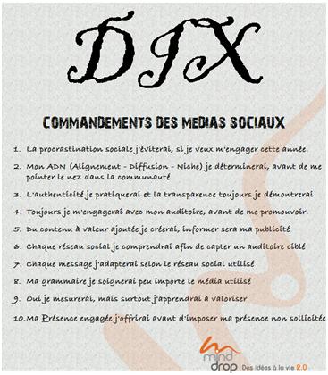 10 commandements des médias sociaux selon Mind Drop