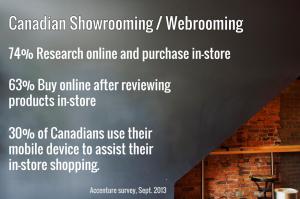 Canada-webrooming-showrooming-2013