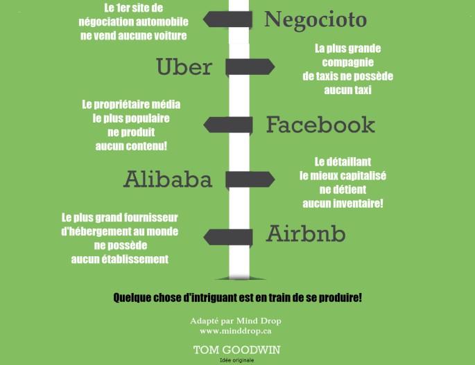 Révolution Internet - Mind Drop